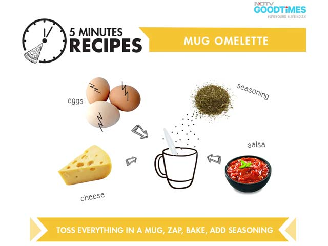 5 Minutes Recipes For Lazy Cooks