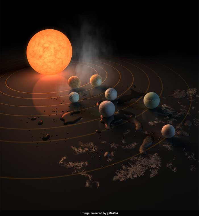 NASA said the Spitzer Space Telescope has found that the planets are as large as Earth and are in a