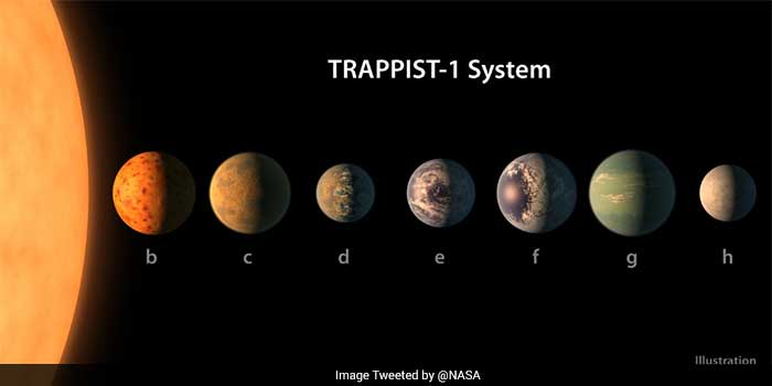 The Solar system is around 40 light-years, which is 235 trillion miles, away from Earth, in a constellation called Aquarius. (Image source: NASA)
