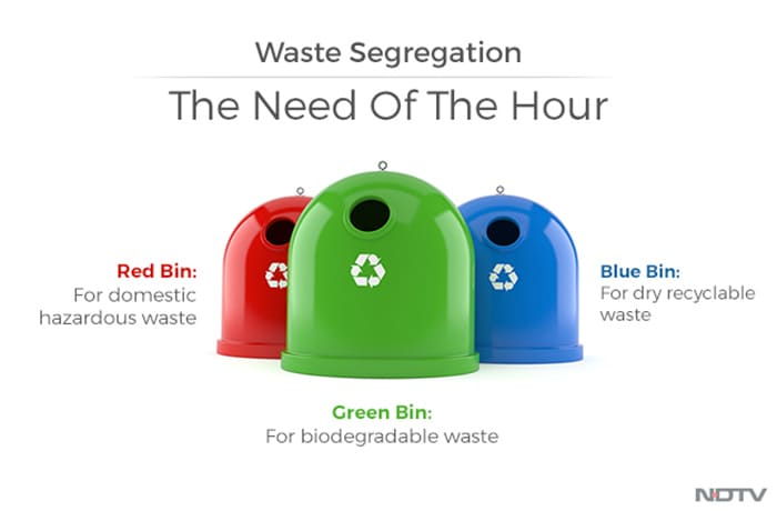 Segregate Waste Simply start by getting colour coated bins. Differentiate the bins into following: Green for organic, yellow for glass, white for paper, grey for metal, red for hazard and blue for plastic. Segregate waste into two categories - Bio Degradable and Non-Bio-Degradable.  Put wet wastes like leftover foods, vegetables, peels etc. in an organic dustbin which can later be used for composting Segregation of waste can reduce the garbage burden on the already overflowing landfills, thereby curbing the pollution levels.