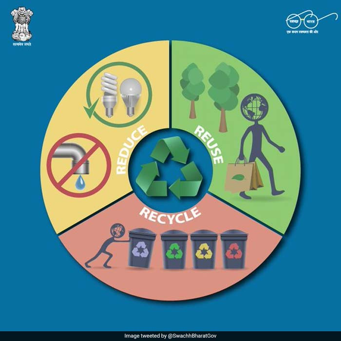 Adopt 3 R's A simple way of contributing to Swachh Bharat Abhiyan and making a small difference towards waste disposal is to adopt the 3 R's - Reduce, Reuse and Recycle. Landfills across India are overloaded and it is estimated that if waste generation is not reduced, then by 2030 the waste generation is likely increase to 165 million tonnes from 62 million tonnes. Re-purposing your household trash is a good way to reduce waste. For example, instead of throwing the plastic bottles use them to decorate your house and make other DIY plastic showpieces. Switch to items that can be refilled like printer cartridges or glue, reuse plastic folders. Use old wood and pallets to build compost bins. Reuse toiletries like shampoo bottles as cell charging stations, old toothbrushes as cleaning tools.