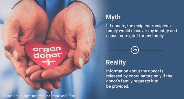 organ donation myths essay