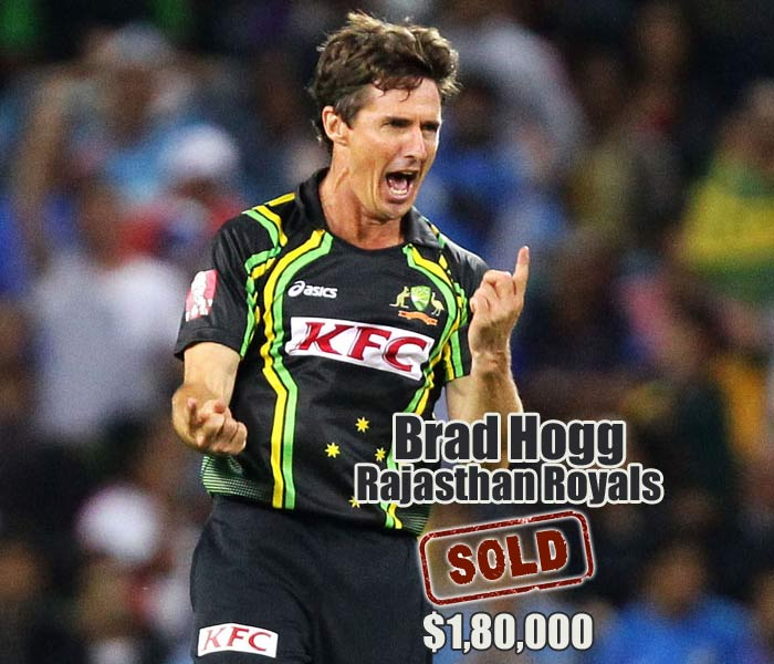 Brad Hogg was another spinner that attracted bidders. He went to Rajasthan Royals for $180,000.