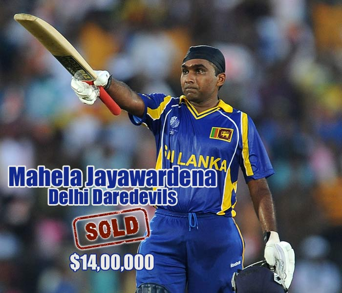 Mahela Jayawardena's class continues to find franchises in awe. He went to Delhi Daredevils for $1.4 million.
