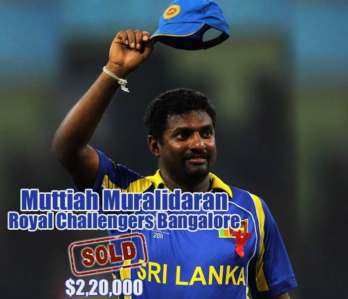 Veteran Muttiah Muralidaran did not excite many bidders. He was sold to Royal Challengers Bangalore for $220,000.