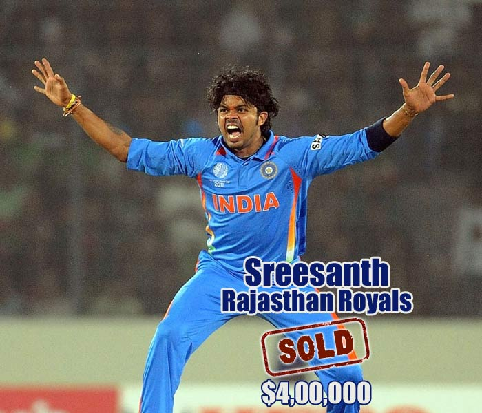 There was speculation about whether Sreesanth would feature at the auction or not because of his recent injuries. His name was announced and it seemed like none of the franchises were prepared. He went to Rajasthan Royals at the base price of $400,000.