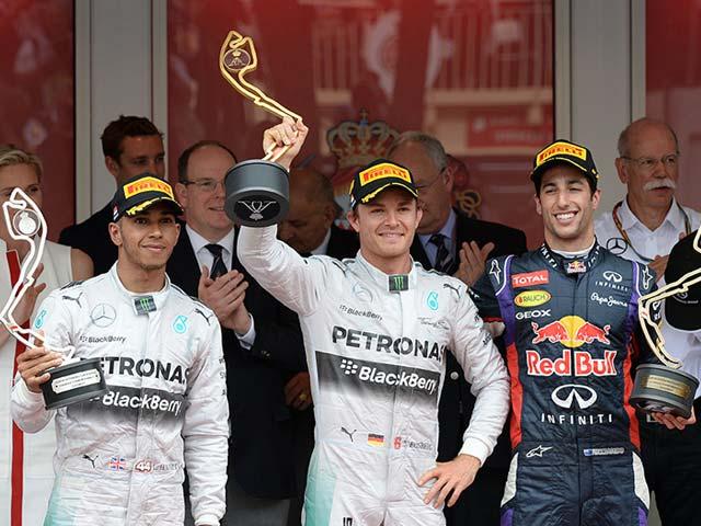 Nico Rosberg Wins Monaco Grand Prix; Regains Championship Lead