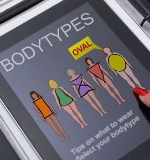 World Women's Health Day: Love Yourself, Ditch That Perfect Body Type Obsession