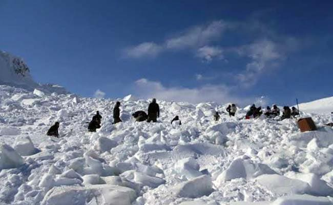 In Siachen Miracle Rescue, Courage, Teamwork, And Earth's Highest Helipad