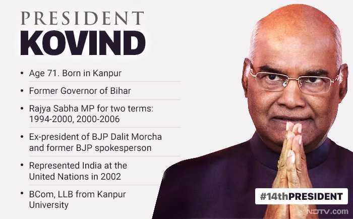 Image result for India Elects new President : Ram Nath Kovind Wins NDTV result