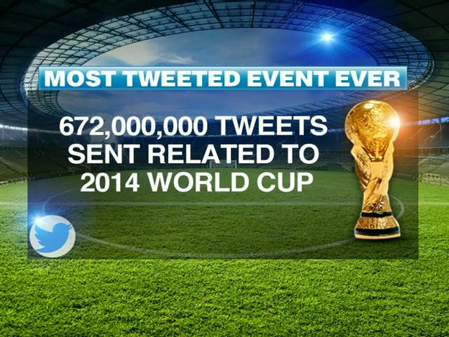 Video : FIFA World Cup's Astounding Numbers on Twitter
