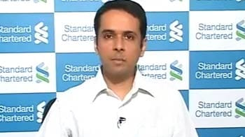 Video : Rupee to remain range-bound in March: StanChart