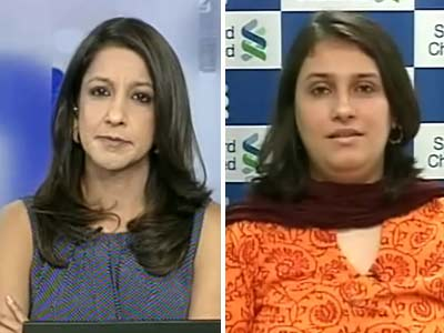 Video : Rupee to remain range-bound: StanChart