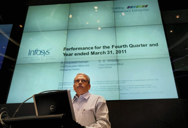 Infosys results set markets off