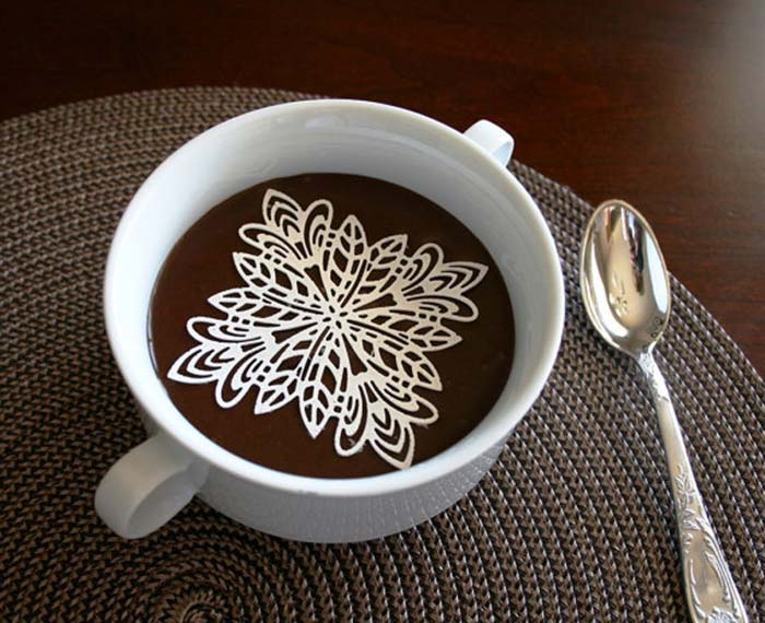 You Will Never Look at a Cup of Coffee in the Same Way