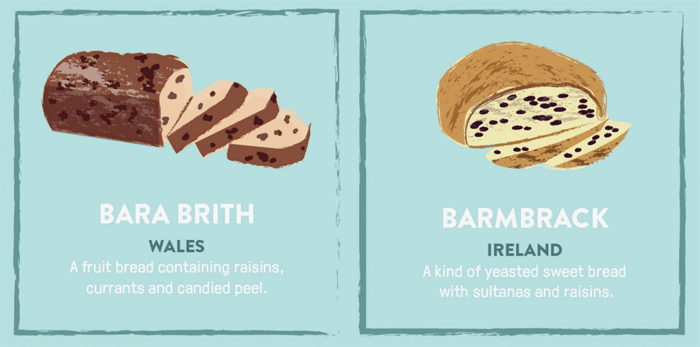 37 most iconic breads in the world