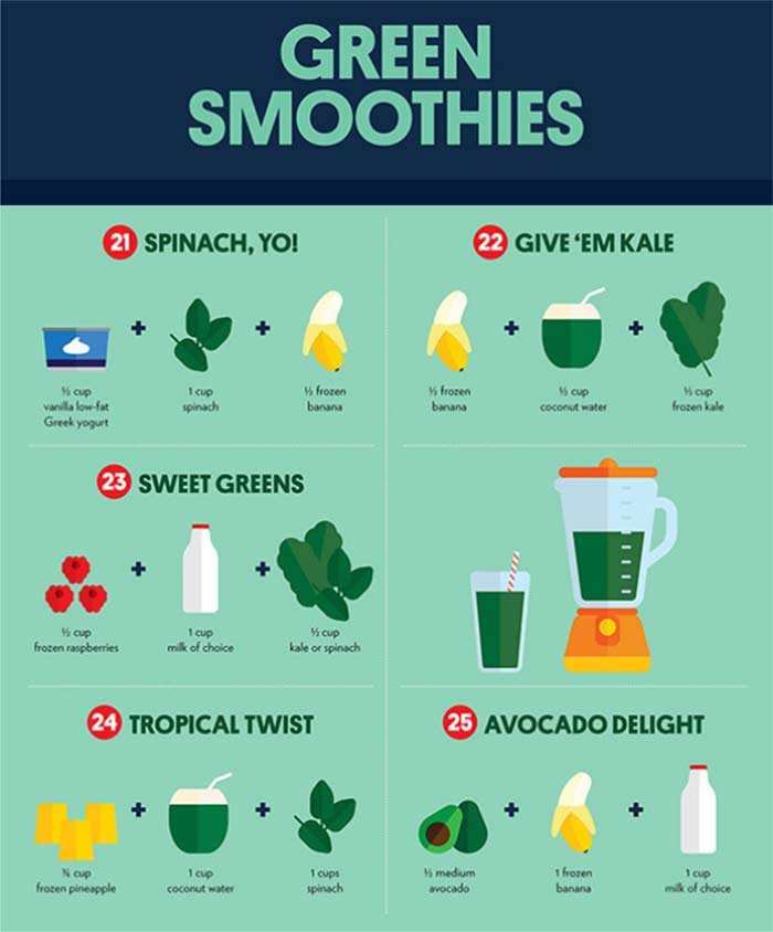 Super Healthy Smoothies Made With Just 3 Ingredients!