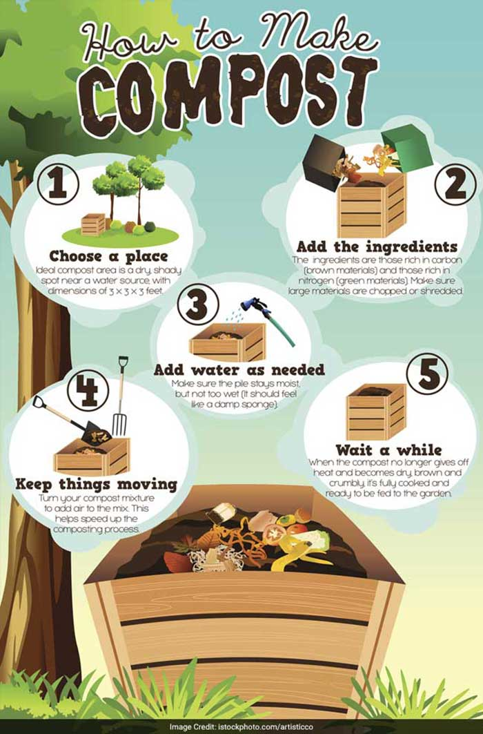 Household Waste Into Compost