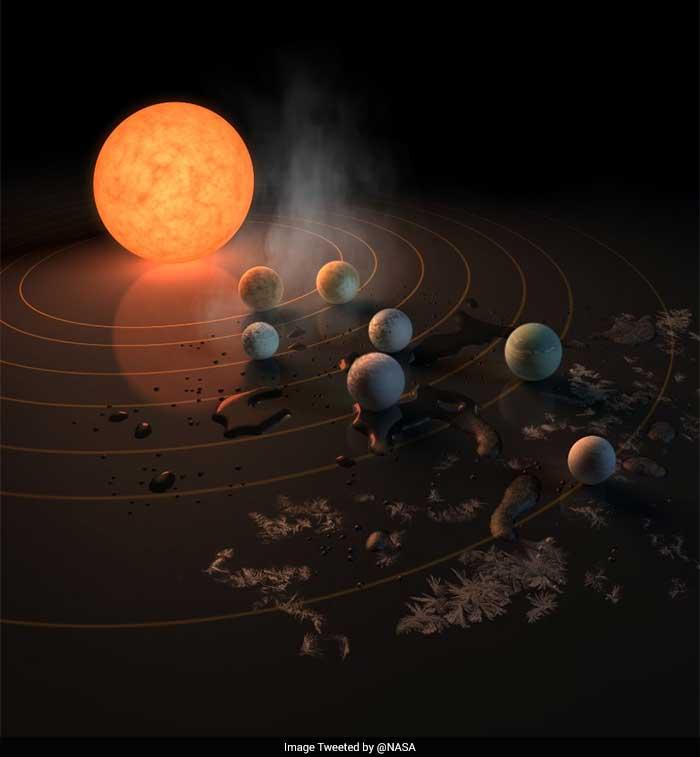 तस्वीरों में: क्या आपने देखा ये 'नया सौरमंडल' और 7 पृथ्वी जैसे ग्रह...