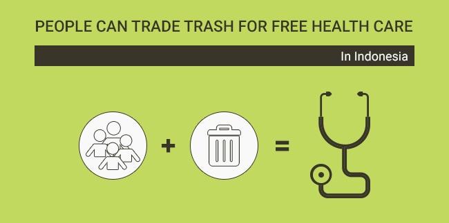 Indonesia\'s 'health is wealth\' scheme