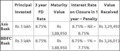 Refinance personal loan picture 9