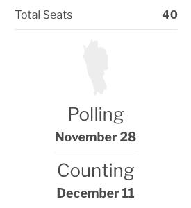 Mizoram Election