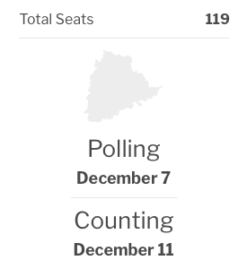 Telangana Election