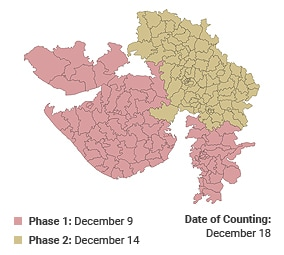 Gujrat Election Polling Schedule
