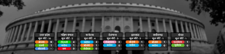राज्यसभा चुनाव : यूपी के 'रण' में अमित शाह ने मायावती-अखिलेश को पछाड़ा, 9 सीटें BJP के खाते में