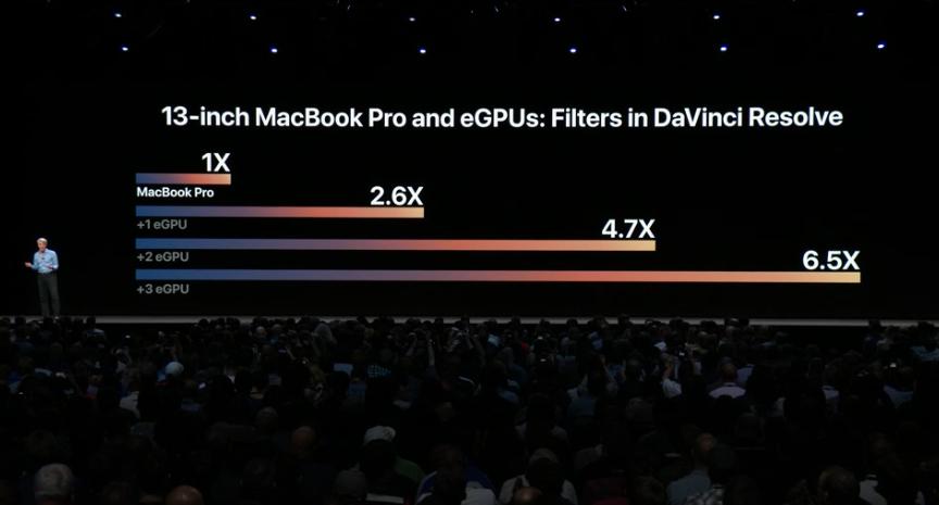 Apple WWDC 2018 Keynote Highlights: iOS 12, macOS Mojave ...