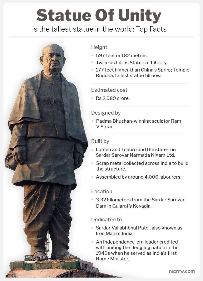 Sardar Vallabhbhai Patel's Statue Of Unity Highlights: Mega
