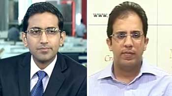 Video : Nifty likely to be rangebound: Anil Manghnani