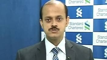 Video : Current account deficit likely to ease in January quarter: Standard Chartered