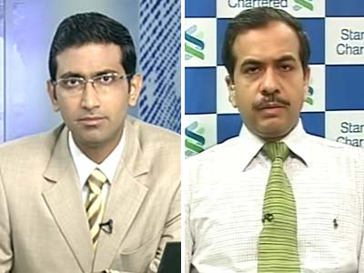 Video : Market completely at the mercy of global central bank liquidity: StanChart