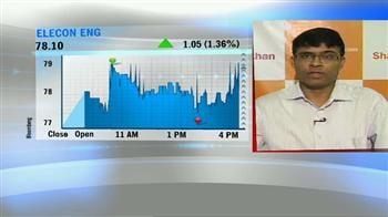 Video : Market sentiment is cautious: Sharekhan