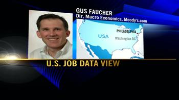 Video : US unemployment rate may rise to 10%: Moody's