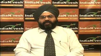 Video : Markets may face upward bias: IndiaNivesh Sec
