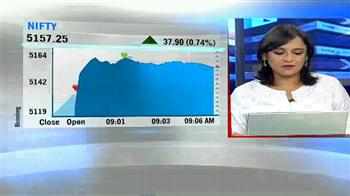 Video : Stock focus: PSU banks