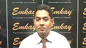 Video : Market rally to continue?
