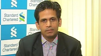 Video : FIIs buying Indian bonds at record pace