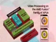 AMD next gen processors