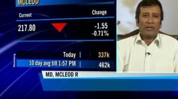 Video : Aditya Khaitan on McLeod Russel's African acquisition