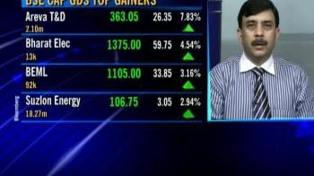 Video : Systematix Shares on Satyam open offer