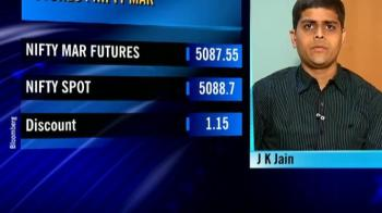 Video : Sharekhan sees Nifty testing 5180 levels