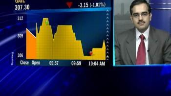 Video : Shinsei Asset Management view
