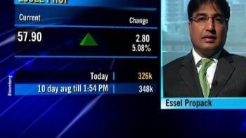 Video : Essel Propack on medical biz sale