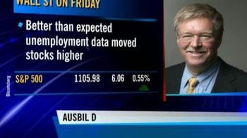 Video : Fed rate hike could come earlier in 2010: Ausbil Dexia