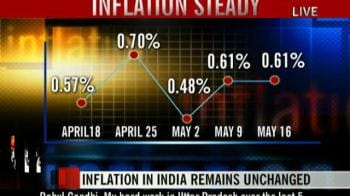 Video : Inflation remains unchanged at 0.61%