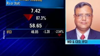 Video : Earnings call: IFCI
