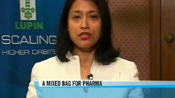 Video : Pharma sector sees mixed Q1 results